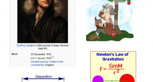 Newtons-and-law-of-gravitation